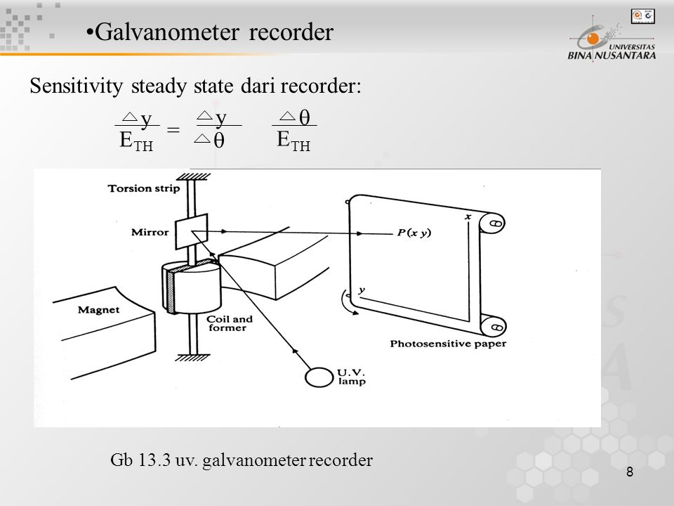 8 Galvanometer recorder Sensitivity steady state dari recorder: y y   E TH = Gb 13.3 uv.
