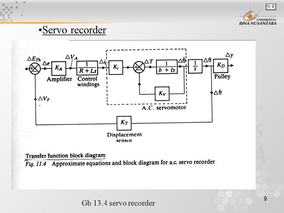9 Servo recorder Gb 13.4 servo recorder