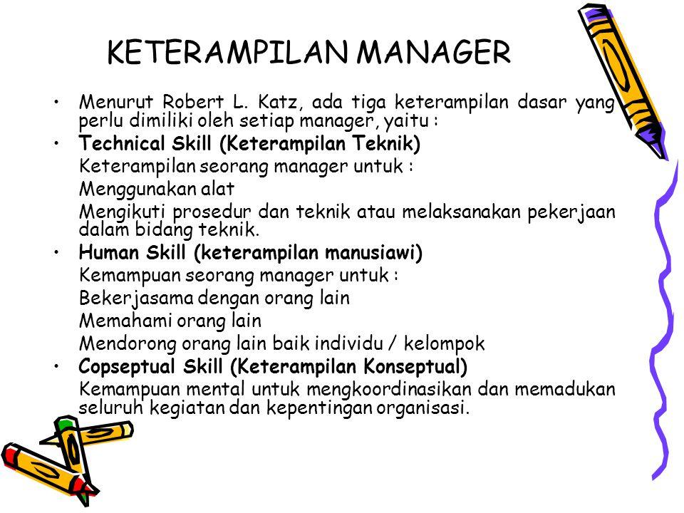 KETERAMPILAN MANAGER Menurut Robert L. Katz, ada tiga keterampilan dasar yang perlu dimiliki oleh setiap manager, yaitu : Technical Skill (Keterampila