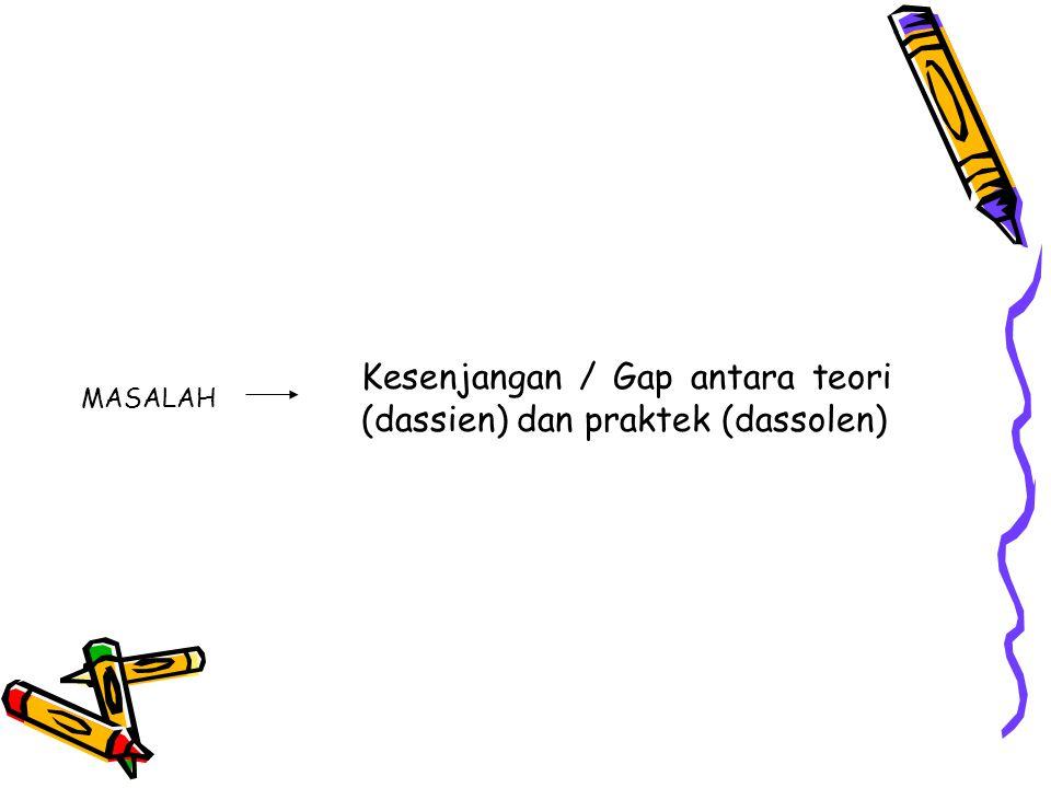 MASALAH Kesenjangan / Gap antara teori (dassien) dan praktek (dassolen)