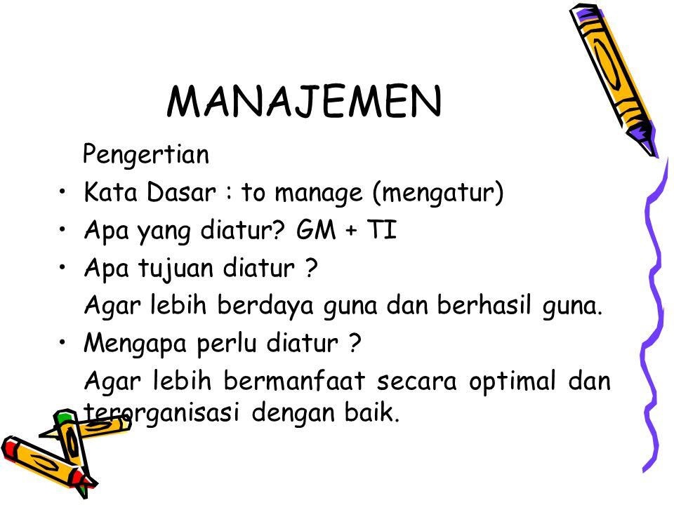 MANAJEMEN Pengertian Kata Dasar : to manage (mengatur) Apa yang diatur? GM + TI Apa tujuan diatur ? Agar lebih berdaya guna dan berhasil guna. Mengapa
