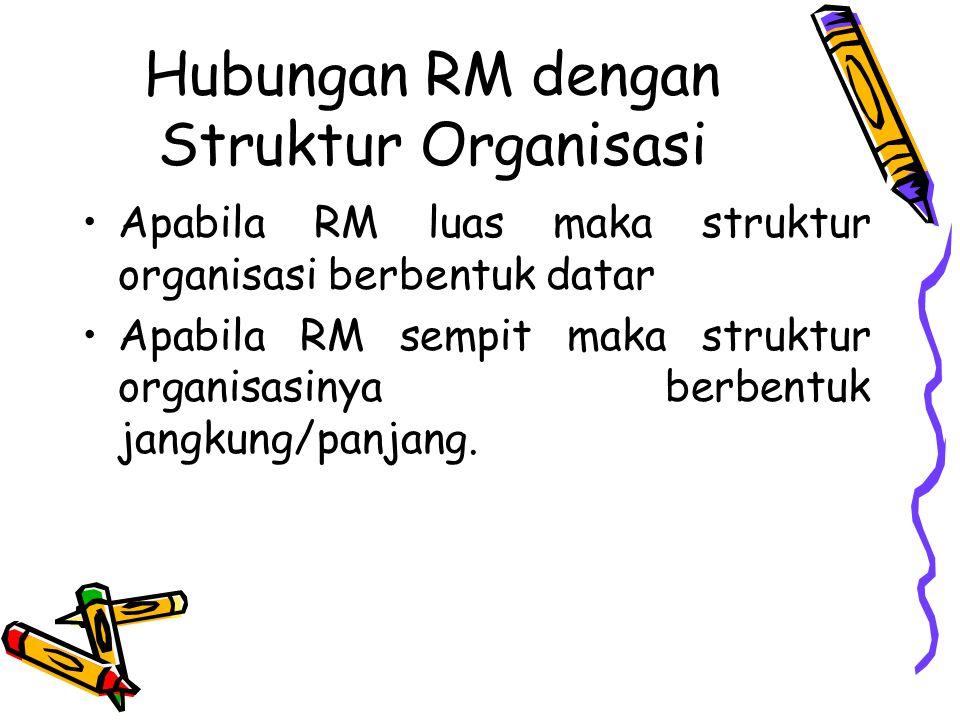 Hubungan RM dengan Struktur Organisasi Apabila RM luas maka struktur organisasi berbentuk datar Apabila RM sempit maka struktur organisasinya berbentu