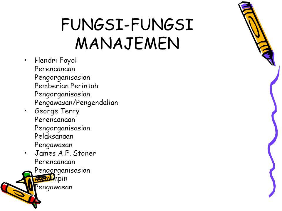 FUNGSI-FUNGSI MANAJEMEN Hendri Fayol Perencanaan Pengorganisasian Pemberian Perintah Pengorganisasian Pengawasan/Pengendalian George Terry Perencanaan