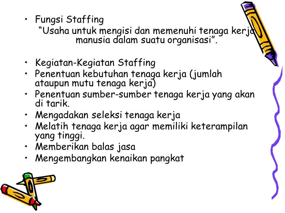 """Fungsi Staffing """"Usaha untuk mengisi dan memenuhi tenaga kerja manusia dalam suatu organisasi"""". Kegiatan-Kegiatan Staffing Penentuan kebutuhan tenaga"""