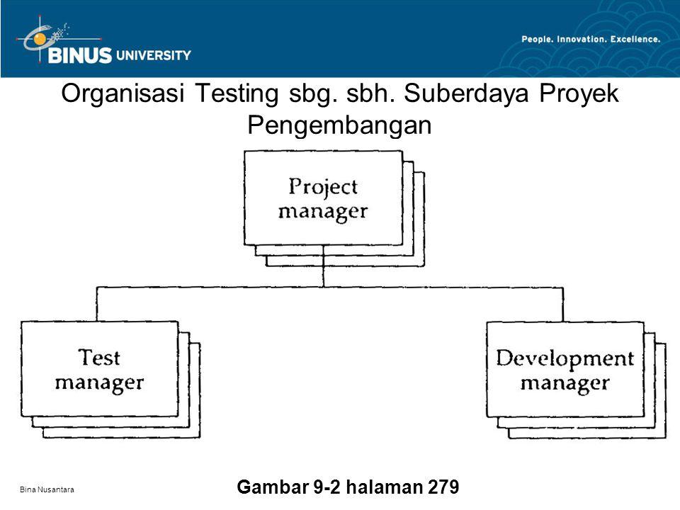 Bina Nusantara Organisasi Testing sbg. sbh. Suberdaya Proyek Pengembangan Gambar 9-2 halaman 279
