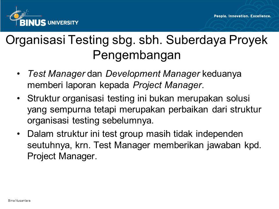 Bina Nusantara Organisasi Testing sbg. sbh. Suberdaya Proyek Pengembangan Test Manager dan Development Manager keduanya memberi laporan kepada Project