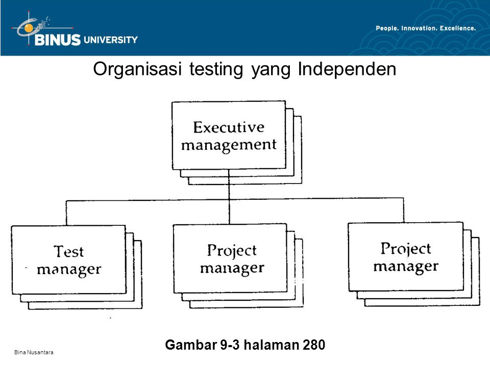 Bina Nusantara Organisasi testing yang Independen Gambar 9-3 halaman 280