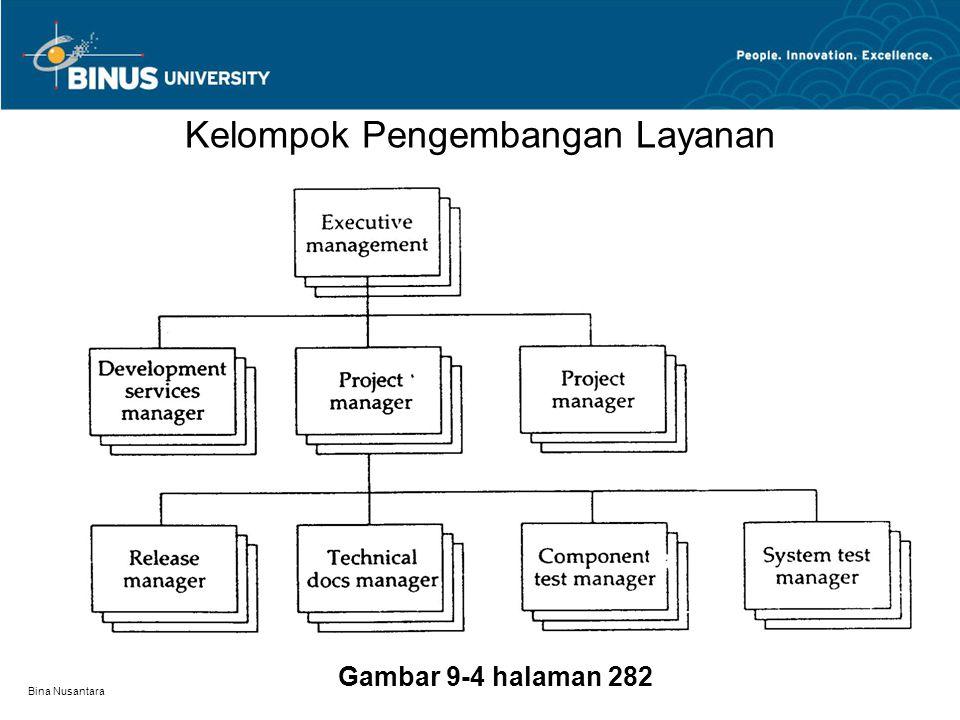 Bina Nusantara Kelompok Pengembangan Layanan Gambar 9-4 halaman 282