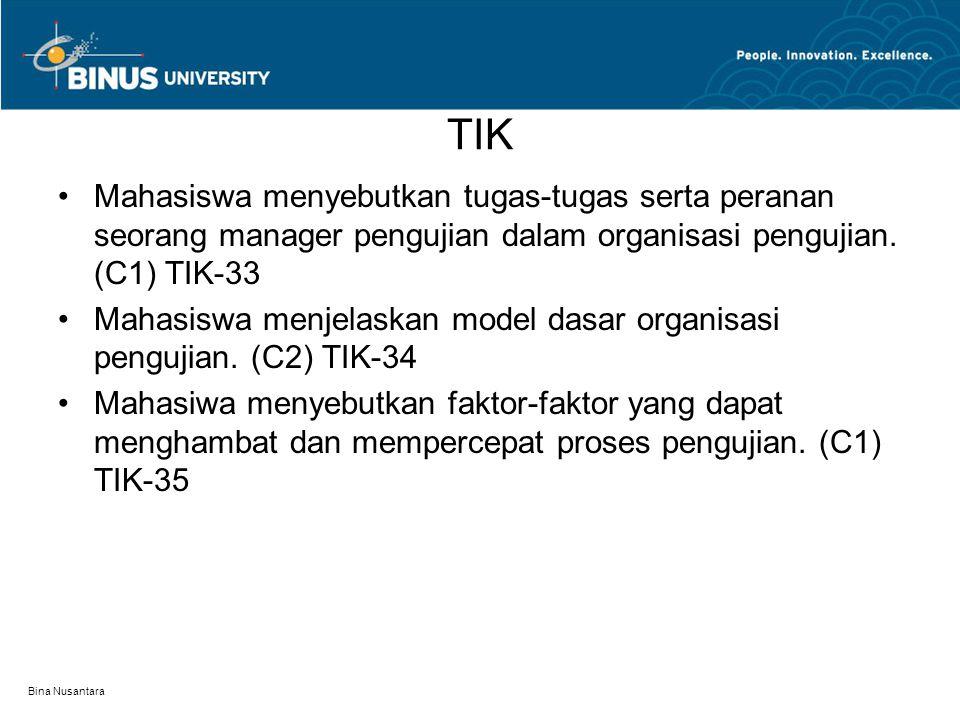 Bina Nusantara TIK Mahasiswa menyebutkan tugas-tugas serta peranan seorang manager pengujian dalam organisasi pengujian. (C1) TIK-33 Mahasiswa menjela