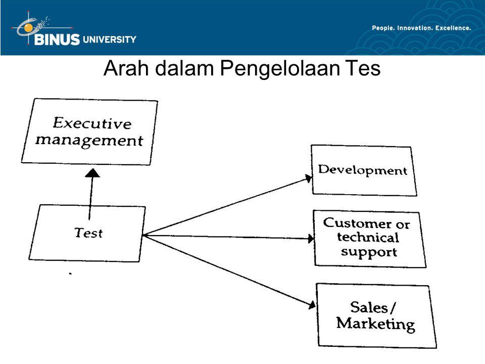 Bina Nusantara Arah dalam Pengelolaan Tes