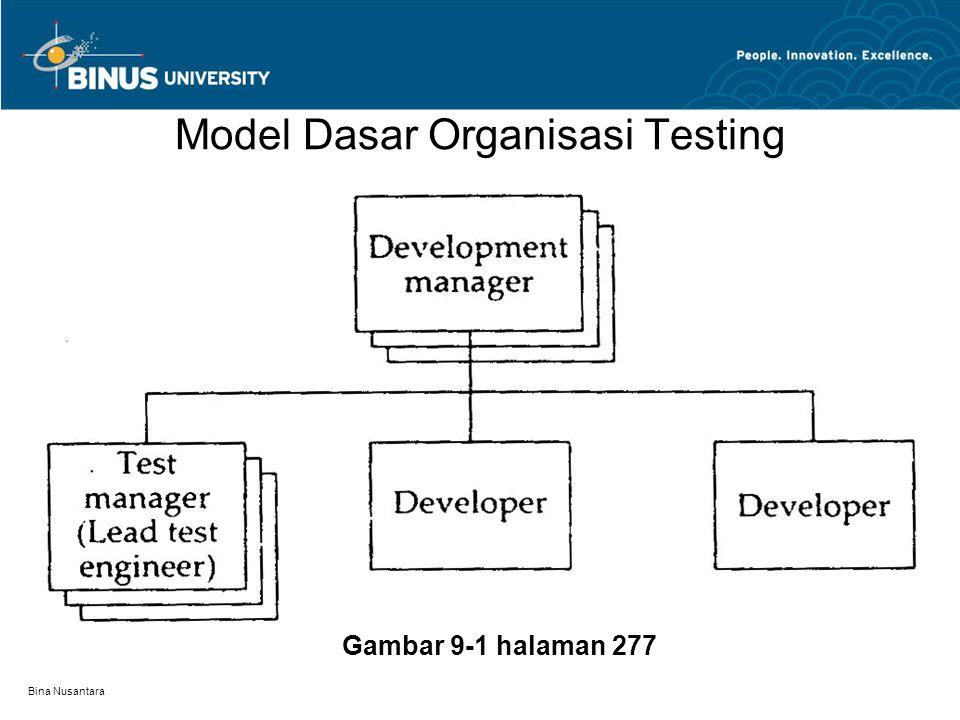 Bina Nusantara Model Dasar Organisasi Testing Gambar 9-1 halaman 277