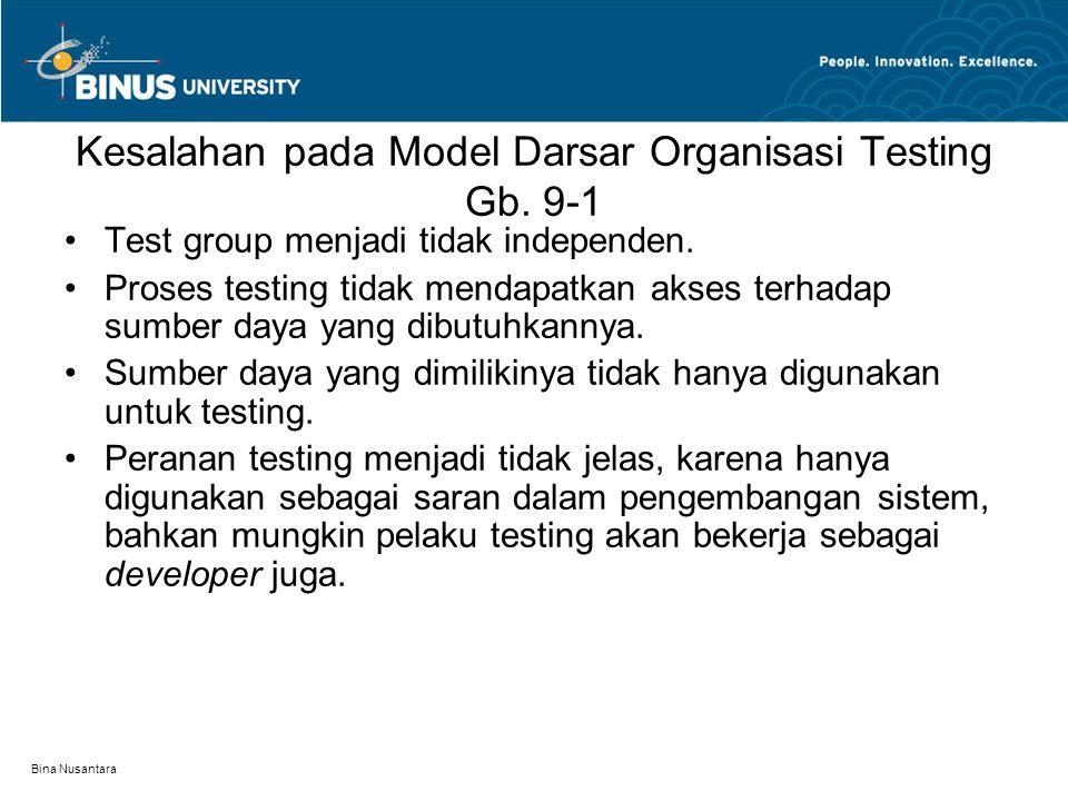 Bina Nusantara Kesalahan pada Model Darsar Organisasi Testing Gb. 9-1 Test group menjadi tidak independen. Proses testing tidak mendapatkan akses terh