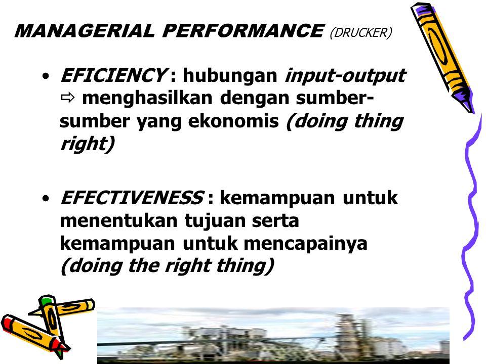 Tugas dan Fungsi Manajer Memahami misi perusahaan (arah dan ruang gerak bisnis) Mengantisipasi keadaan dan persoalan masa depan Menentukan tujuan Mene