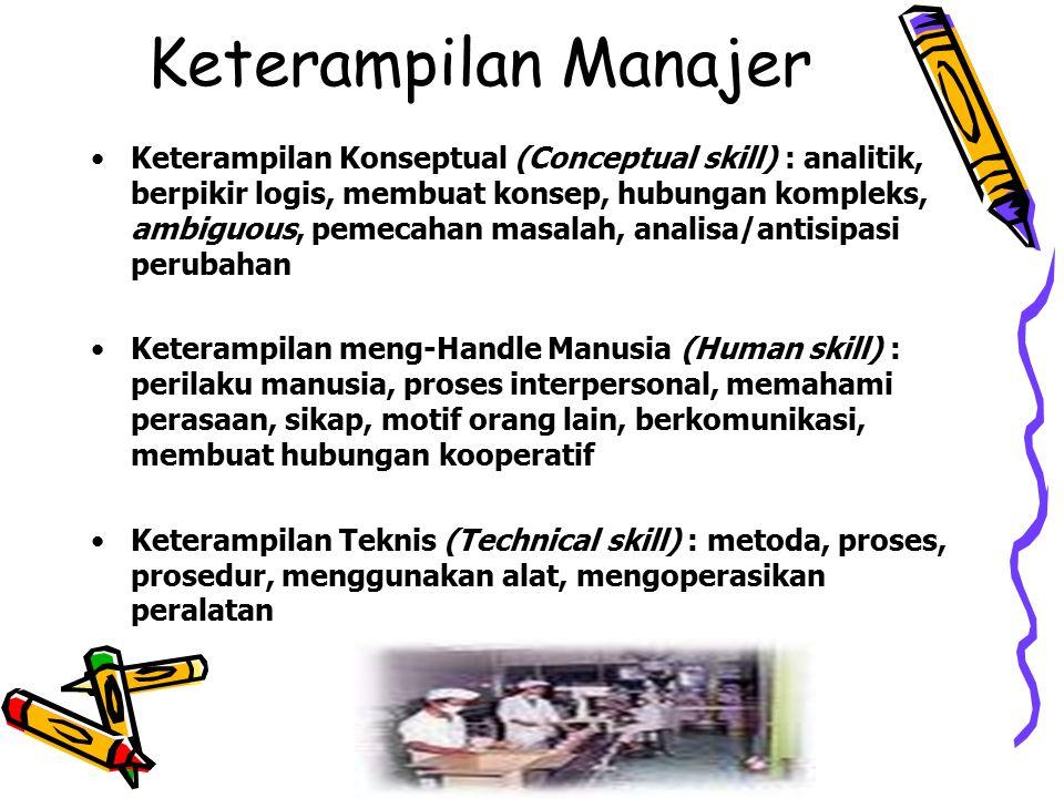 Keterampilan Manajer Keterampilan Konseptual (Conceptual skill) : kemampuan untuk mengkoordinasikan dan mengintegrasikan seluruh kegiatan unit organis