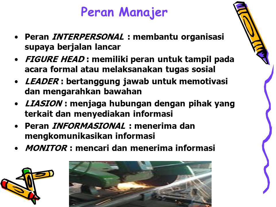 Kekuasaan Manajerial 1. Position power : kekuasaan yang bersumber dari status atau posisi resmi manajer dalam suatu organisasi a. Reward power : kemam