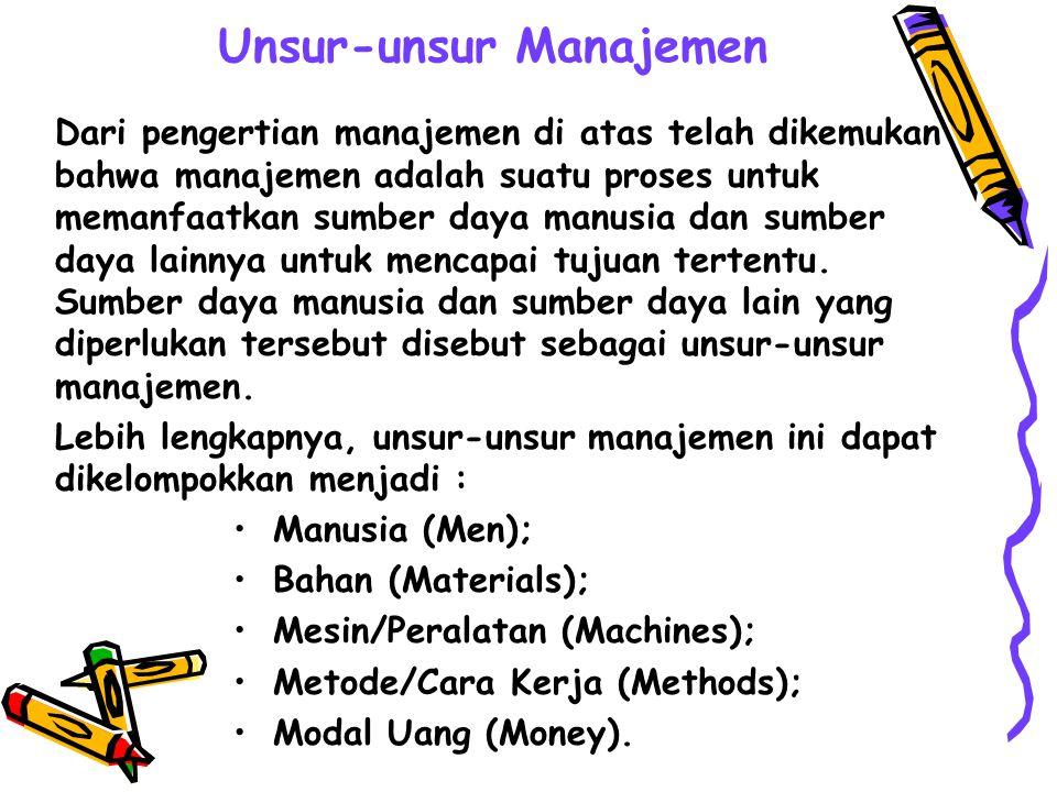 Elemen-elemen Manajemen No.Elemen dasarDeskripsi Spesifik 1.Elemen Sifata.Manajemen sebagai suatu seni; b.Manajemen sebagai suatu ilmu. 2.Elemen Fungs