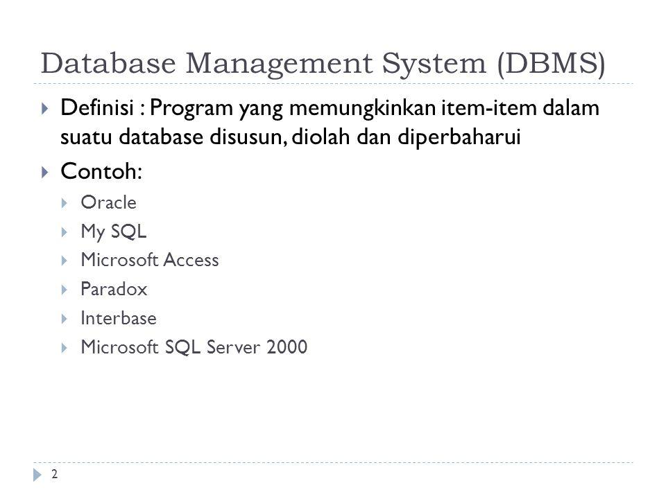 2 Database Management System (DBMS)  Definisi : Program yang memungkinkan item-item dalam suatu database disusun, diolah dan diperbaharui  Contoh: 