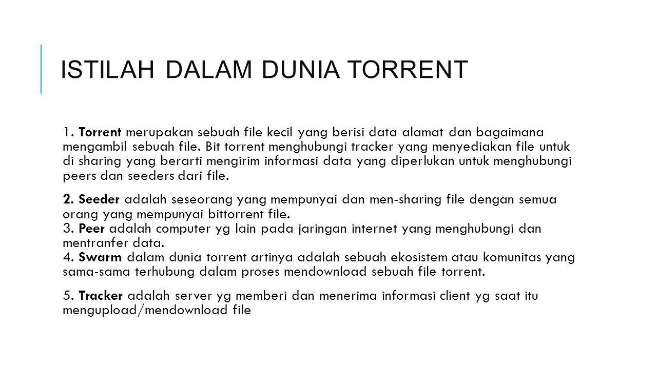 ISTILAH DALAM DUNIA TORRENT 1.