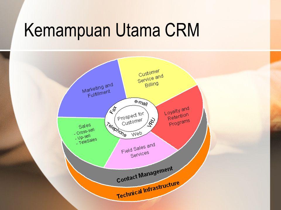Kemampuan Utama CRM