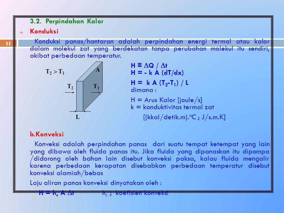 11 3.2. Perpindahan Kalor a. Konduksi Konduksi panas/hantaran adalah perpindahan energi termal atau kalor dalam molekul zat yang berdekatan tanpa peru