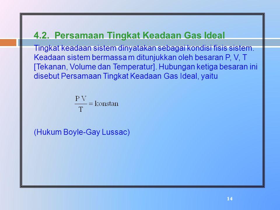 4.2. Persamaan Tingkat Keadaan Gas Ideal Tingkat keadaan sistem dinyatakan sebagai kondisi fisis sistem. Keadaan sistem bermassa m ditunjukkan oleh be