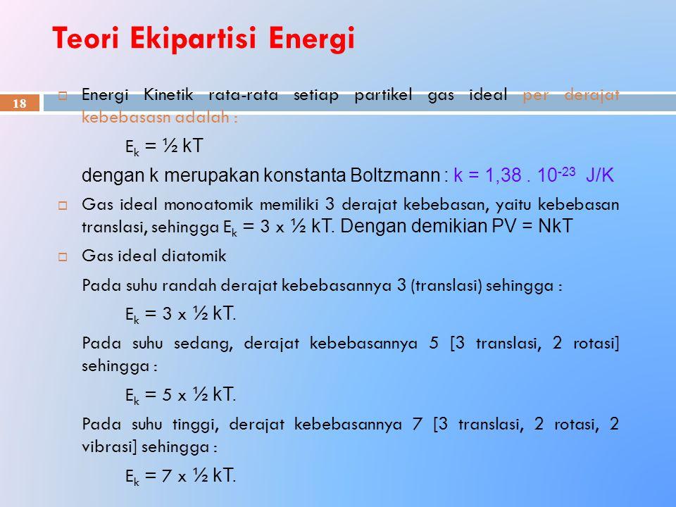 Teori Ekipartisi Energi 18  Energi Kinetik rata-rata setiap partikel gas ideal per derajat kebebasasn adalah : E k = ½ kT dengan k merupakan konstant