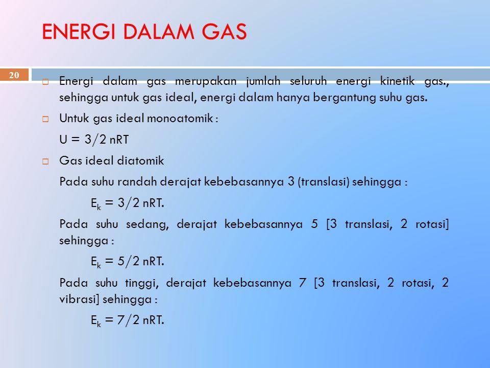 ENERGI DALAM GAS 20  Energi dalam gas merupakan jumlah seluruh energi kinetik gas., sehingga untuk gas ideal, energi dalam hanya bergantung suhu gas.