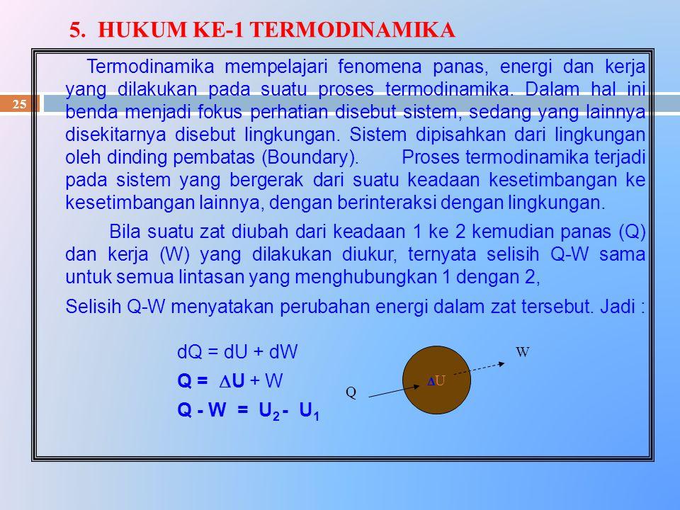 25 Termodinamika mempelajari fenomena panas, energi dan kerja yang dilakukan pada suatu proses termodinamika. Dalam hal ini benda menjadi fokus perhat