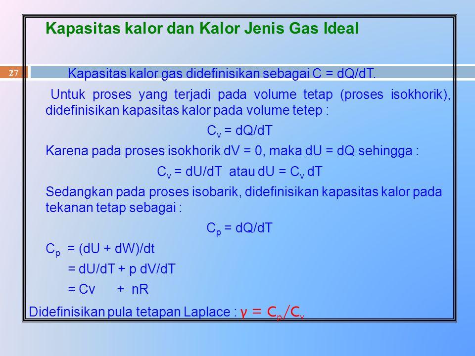 27 Kapasitas kalor dan Kalor Jenis Gas Ideal Kapasitas kalor gas didefinisikan sebagai C = dQ/dT. Untuk proses yang terjadi pada volume tetap (proses
