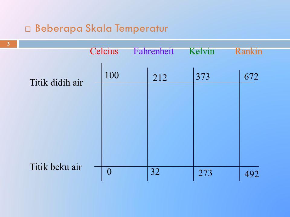 Konversi Skala Temperatur 4  Skala temperatur merupakan skala linier, sehingga hubungan antara penujukan suhu benda menurut masing-masing Termometer merupakan hubungan linier.