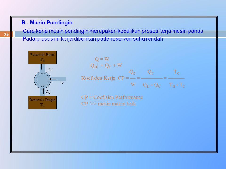 36 B. Mesin Pendingin Cara kerja mesin pendingin merupakan kebalikan proses kerja mesin panas Pada proses ini kerja diberikan pada reservoir suhu rend