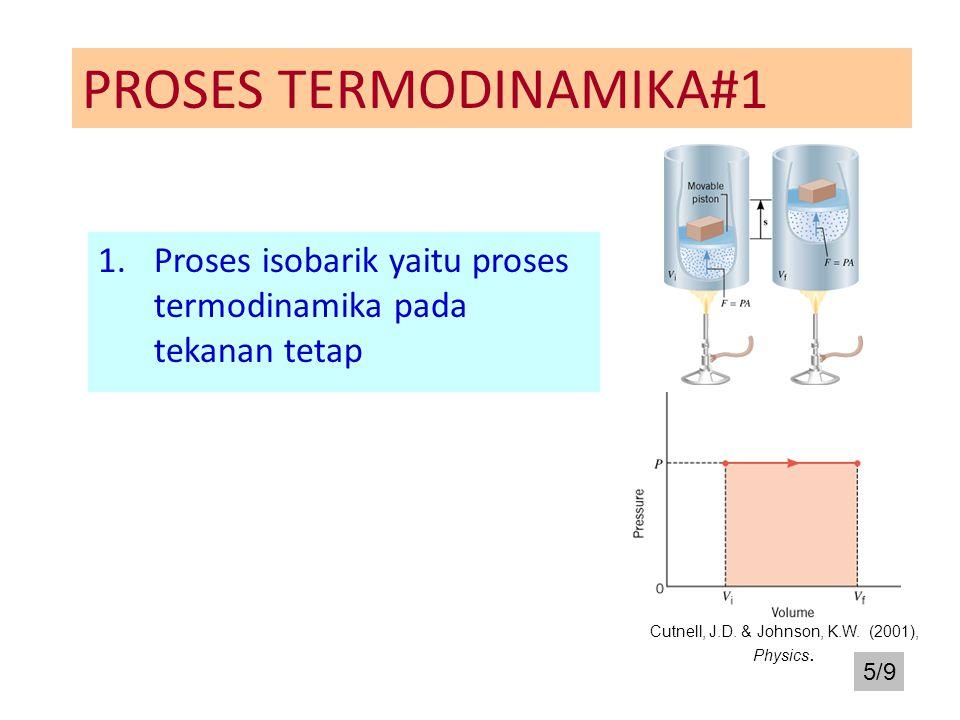 PROSES TERMODINAMIKA#1 1.Proses isobarik yaitu proses termodinamika pada tekanan tetap Cutnell, J.D.