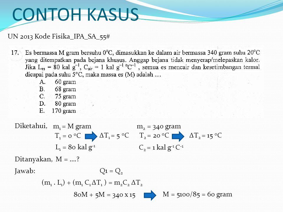 CONTOH KASUS UN 2013 Kode Fisika_IPA_SA_55# Diketahui, m 1 = M gram T 1 = 0 0 C L 1 = 80 kal g -1 m 2 = 340 gram T 2 = 20 0 C C 2 = 1 kal g -1 C -1 Di