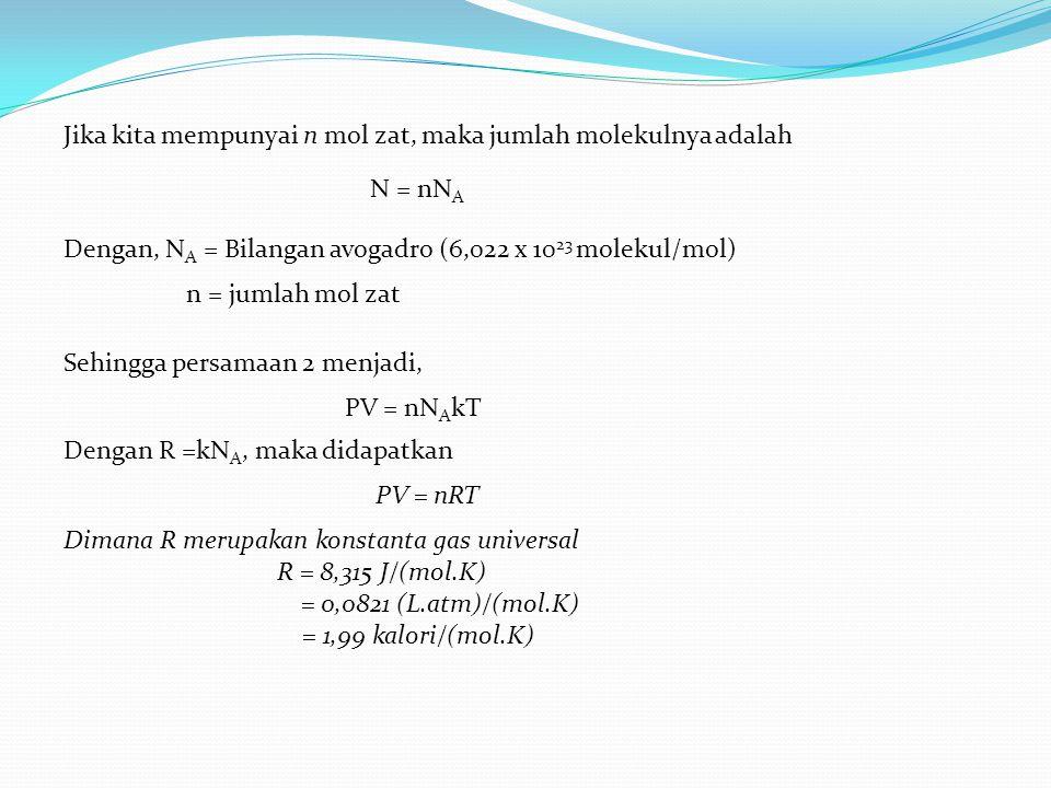 Jika kita mempunyai n mol zat, maka jumlah molekulnya adalah N = nN A Dengan, N A = Bilangan avogadro (6,022 x 10 23 molekul/mol) n = jumlah mol zat S