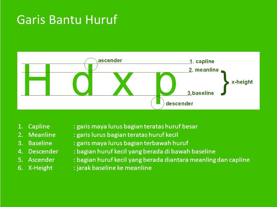 Garis Bantu Huruf 1.Capline: garis maya lurus bagian teratas huruf besar 2.Meanline: garis lurus bagian teratas huruf kecil 3.Baseline: garis maya lur