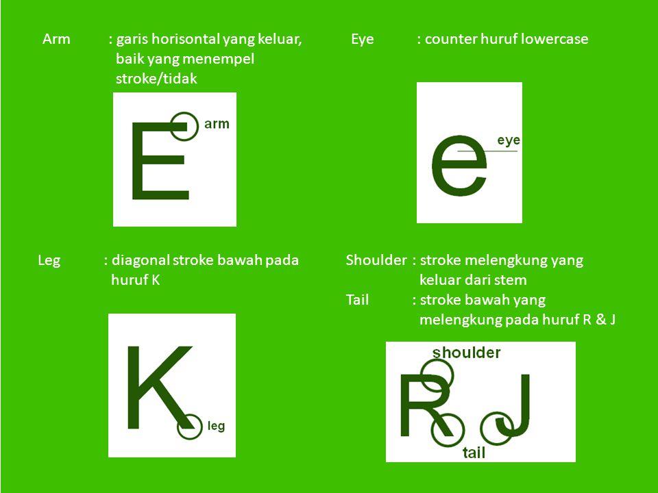 Arm: garis horisontal yang keluar, baik yang menempel stroke/tidak Eye: counter huruf lowercase Leg: diagonal stroke bawah pada huruf K Shoulder: stroke melengkung yang keluar dari stem Tail: stroke bawah yang melengkung pada huruf R & J