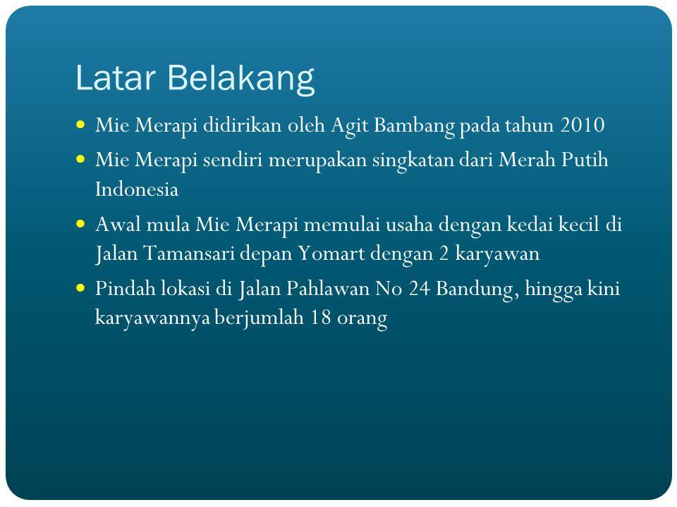 Latar Belakang Mie Merapi didirikan oleh Agit Bambang pada tahun 2010 Mie Merapi sendiri merupakan singkatan dari Merah Putih Indonesia Awal mula Mie
