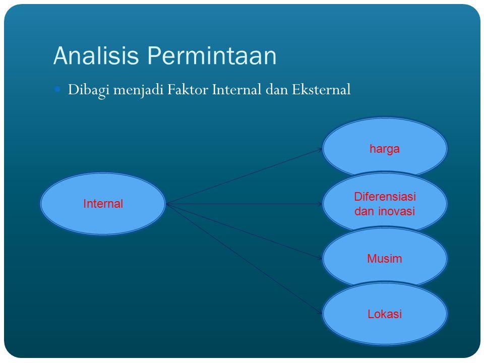 Analisis Permintaan Dibagi menjadi Faktor Internal dan Eksternal harga Diferensiasi dan inovasi Musim Lokasi Internal