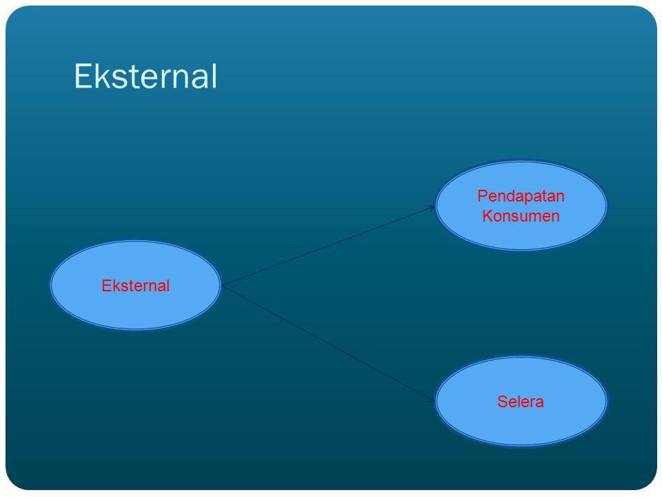 Analisis Penawaran Dibagi menjadi faktor Internal dan Eksternal Promosi Tujuan Perusahaan Internal