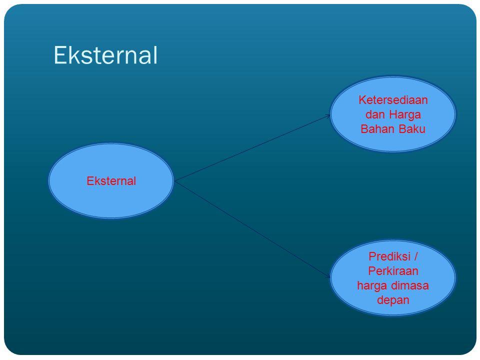 SAP : Strategic Advantages Profile Profil Keunggulan Strategis Permasalahan Perkembangan Usaha Mie Variabel KunciSub Variabel Kekuatan / KelemahanBobotRating Bobot Rating Produk Unggulan40% Mie25%00,100 Rasa(Resep)4%K0,161 Kualitas35%K0,141 Karyawan25% Keramahan35%K0,08751 Pelayanan45%K0,11251 Kerapihan20%K0,051 Harga15%Harga jual (terjangkau)100%K0,151 Lokasi100% Aglomerasi50%00,500 Tujuan Wisata Kuliner50%00,500 Jumlah Pesaing10% Tempat makan mie dan ramen40%00,0800 Tempat makan selain makanan mie dan ramen60%L0,12-0,12 JUMLAH0,58