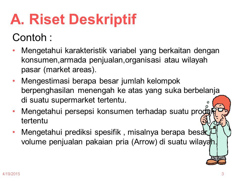 A.Riset Deskriptif -Kupon B (30%) dikirim oleh : a.