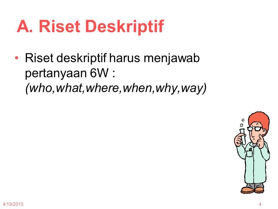 A.Riset Deskriptif b.