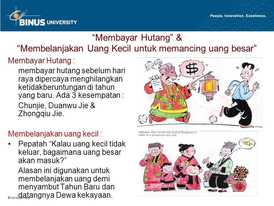 """Bina Nusantara """"Membayar Hutang"""" & """"Membelanjakan Uang Kecil untuk memancing uang besar"""" Membayar Hutang : membayar hutang sebelum hari raya dipercaya"""