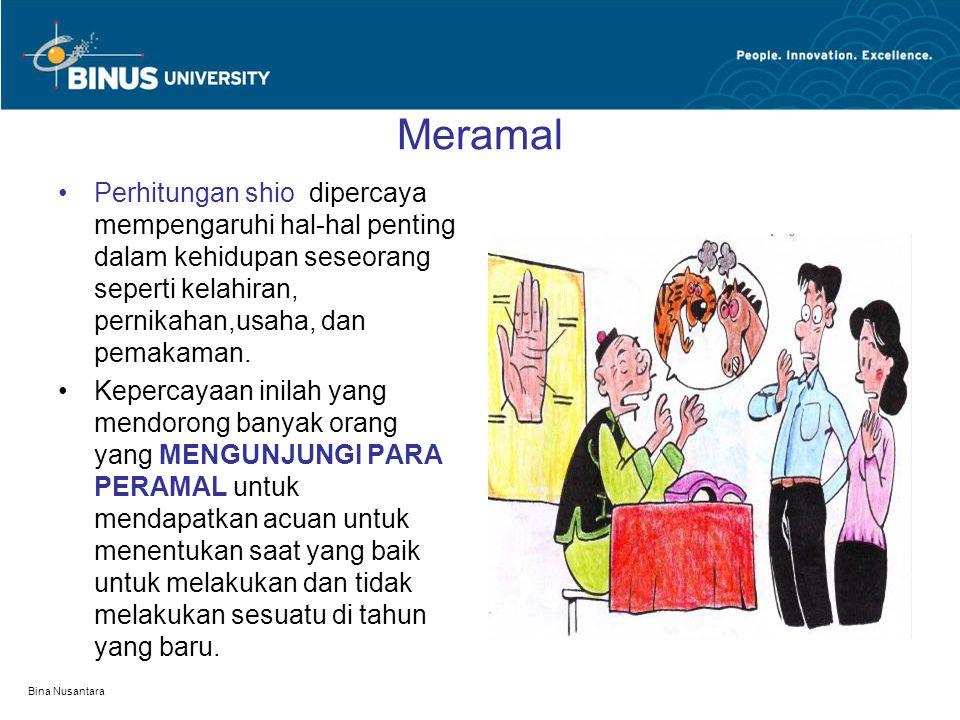 Bina Nusantara Meramal Perhitungan shio dipercaya mempengaruhi hal-hal penting dalam kehidupan seseorang seperti kelahiran, pernikahan,usaha, dan pema