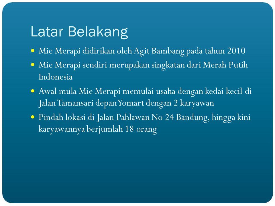Latar Belakang Mie Merapi didirikan oleh Agit Bambang pada tahun 2010 Mie Merapi sendiri merupakan singkatan dari Merah Putih Indonesia Awal mula Mie Merapi memulai usaha dengan kedai kecil di Jalan Tamansari depan Yomart dengan 2 karyawan Pindah lokasi di Jalan Pahlawan No 24 Bandung, hingga kini karyawannya berjumlah 18 orang