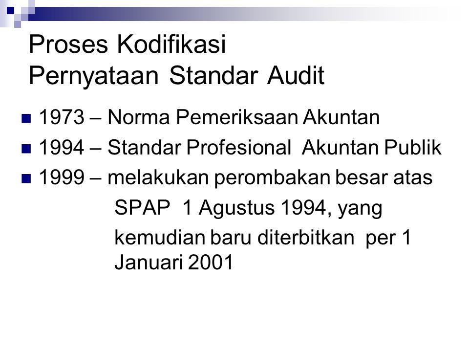 Proses Kodifikasi Pernyataan Standar Audit 1973 – Norma Pemeriksaan Akuntan 1994 – Standar Profesional Akuntan Publik 1999 – melakukan perombakan besar atas SPAP 1 Agustus 1994, yang kemudian baru diterbitkan per 1 Januari 2001