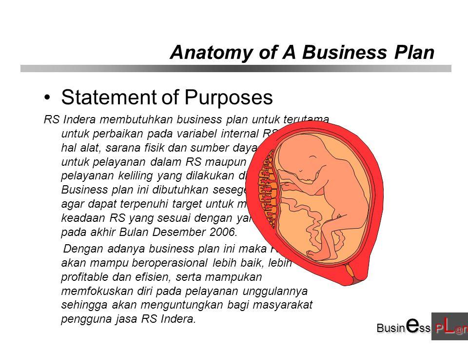 Busin e ss P L @ n Anatomy of A Business Plan Statement of Purposes RS Indera membutuhkan business plan untuk terutama untuk perbaikan pada variabel internal RS dalam hal alat, sarana fisik dan sumber daya manusia baik untuk pelayanan dalam RS maupun untuk pelayanan keliling yang dilakukan di komunitas.