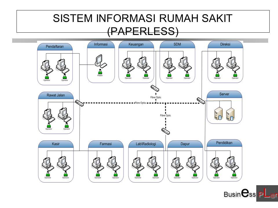 Busin e ss P L @ n SISTEM INFORMASI RUMAH SAKIT (PAPERLESS)