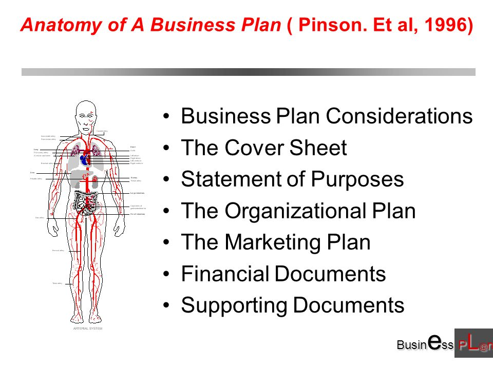Busin e ss P L @ n Anatomy of A Business Plan ( Pinson. Et al, 1996) Business Plan Considerations The Cover Sheet Statement of Purposes The Organizati