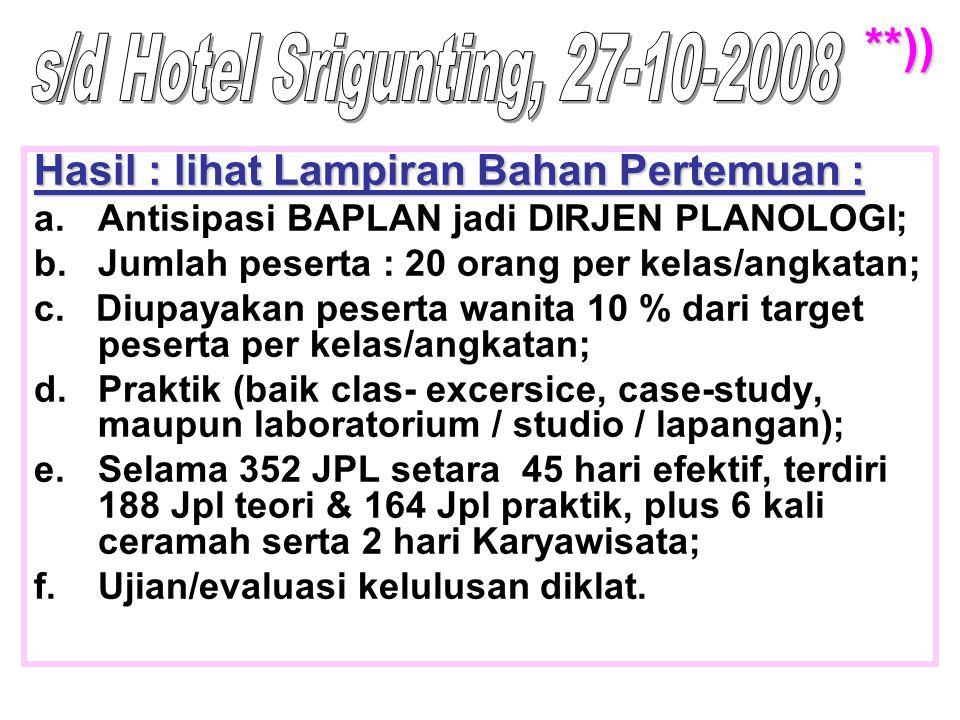 **)) Hasil : lihat Lampiran Bahan Pertemuan : a.Antisipasi BAPLAN jadi DIRJEN PLANOLOGI; b.Jumlah peserta : 20 orang per kelas/angkatan; c.
